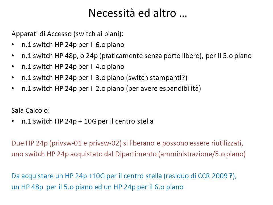 Necessità ed altro … Apparati di Accesso (switch ai piani): n.1 switch HP 24p per il 6.o piano n.1 switch HP 48p, o 24p (praticamente senza porte libere), per il 5.o piano n.1 switch HP 24p per il 4.o piano n.1 switch HP 24p per il 3.o piano (switch stampanti ) n.1 switch HP 24p per il 2.o piano (per avere espandibilità) Sala Calcolo: n.1 switch HP 24p + 10G per il centro stella Due HP 24p (privsw-01 e privsw-02) si liberano e possono essere riutilizzati, uno switch HP 24p acquistato dal Dipartimento (amministrazione/5.o piano) Da acquistare un HP 24p +10G per il centro stella (residuo di CCR 2009 ), un HP 48p per il 5.o piano ed un HP 24p per il 6.o piano