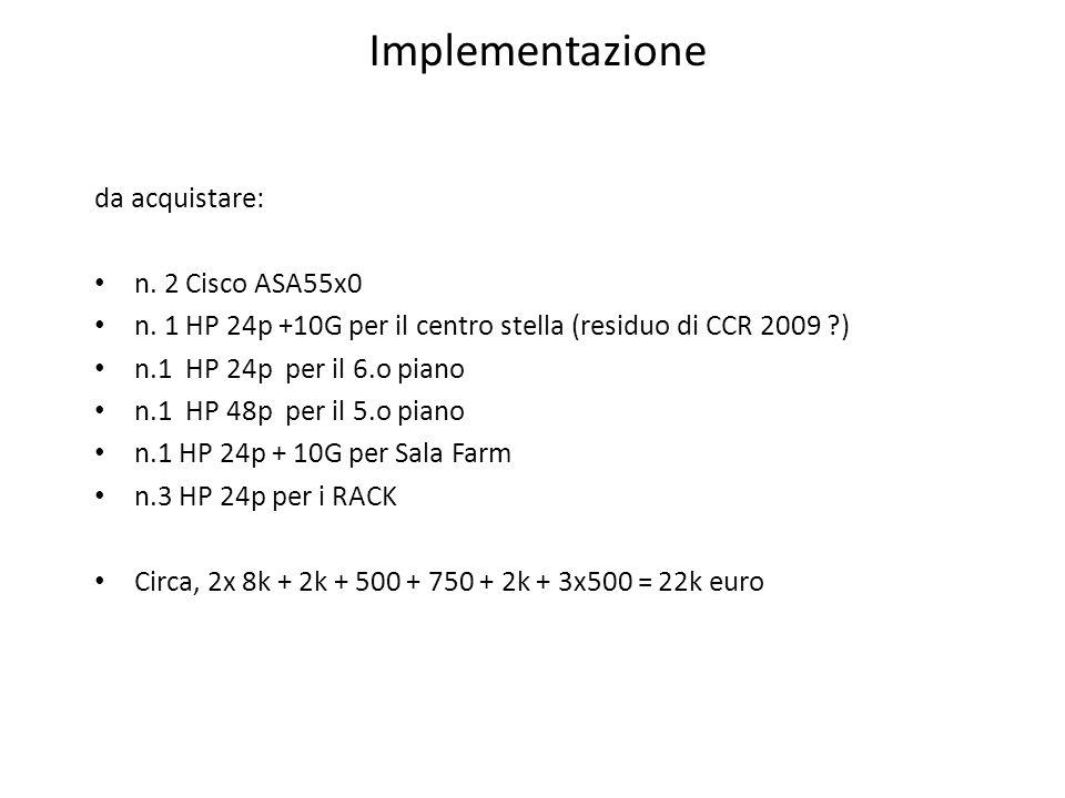 Implementazione da acquistare: n. 2 Cisco ASA55x0 n.