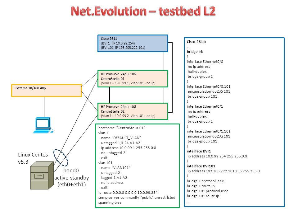 HP Procurve 24p + 10G CentroStella-01 (Vlan 1 – 10.0.99.1, Vlan 101 - no ip) HP Procurve 24p + 10G CentroStella-02 (Vlan 1 – 10.0.99.2, Vlan 101 - no ip) Extreme 10/100 48p Cisco 2611 (BVI 1, IP 10.0.99.254) (BVI 101, IP 193.205.222.101) Cisco 2611: ….