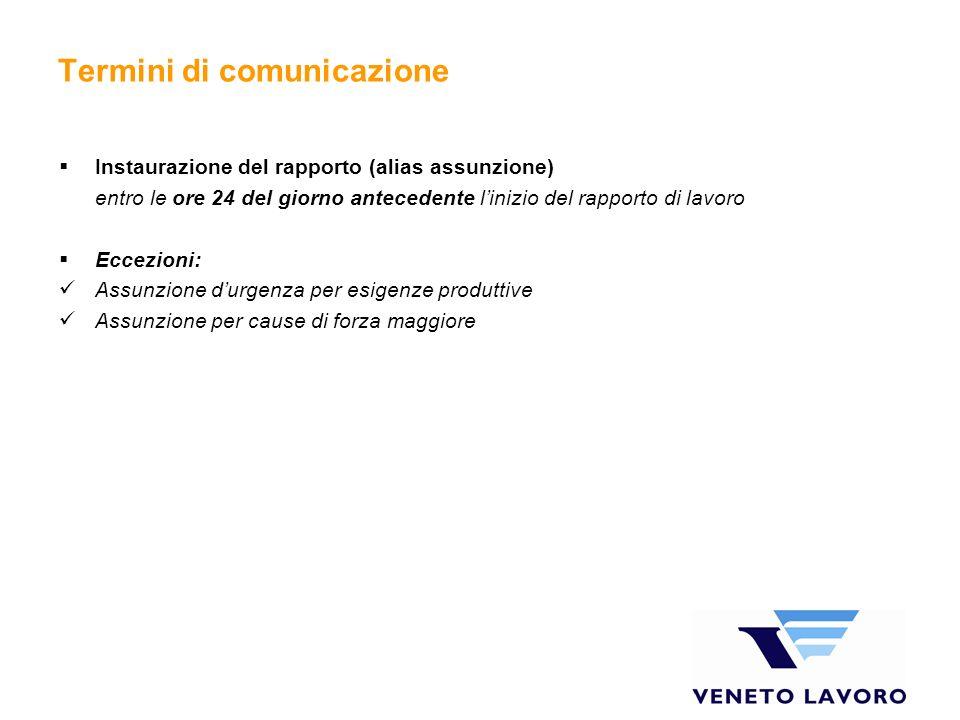 Termini di comunicazione Instaurazione del rapporto (alias assunzione) entro le ore 24 del giorno antecedente linizio del rapporto di lavoro Eccezioni