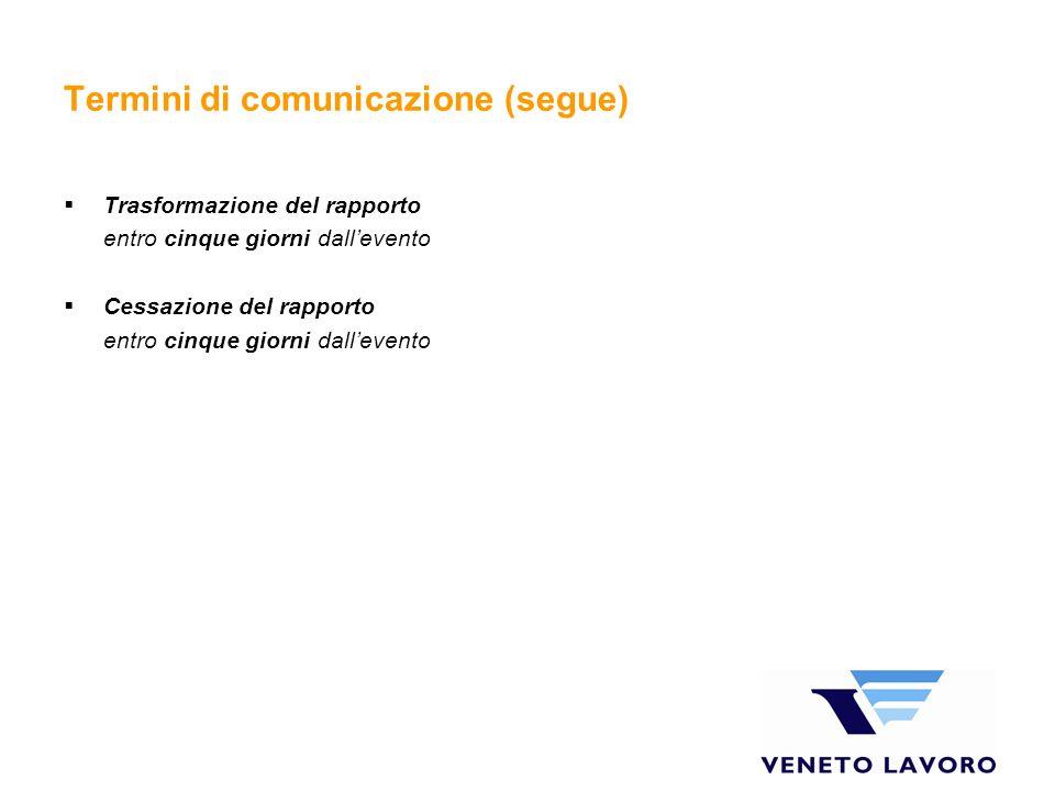 Termini di comunicazione (segue) Trasformazione del rapporto entro cinque giorni dallevento Cessazione del rapporto entro cinque giorni dallevento