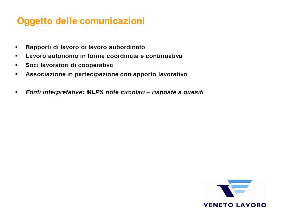 Oggetto delle comunicazioni Rapporti di lavoro di lavoro subordinato Lavoro autonomo in forma coordinata e continuativa Soci lavoratori di cooperativa