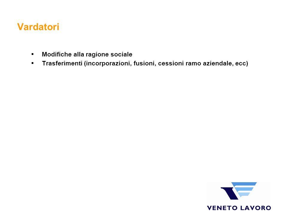 Vardatori Modifiche alla ragione sociale Trasferimenti (incorporazioni, fusioni, cessioni ramo aziendale, ecc)