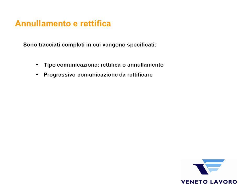 Annullamento e rettifica Sono tracciati completi in cui vengono specificati: Tipo comunicazione: rettifica o annullamento Progressivo comunicazione da rettificare