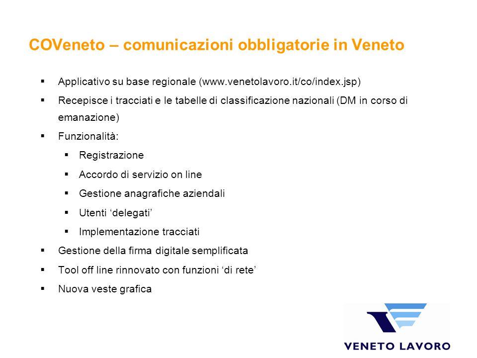 COVeneto – comunicazioni obbligatorie in Veneto Applicativo su base regionale (www.venetolavoro.it/co/index.jsp) Recepisce i tracciati e le tabelle di