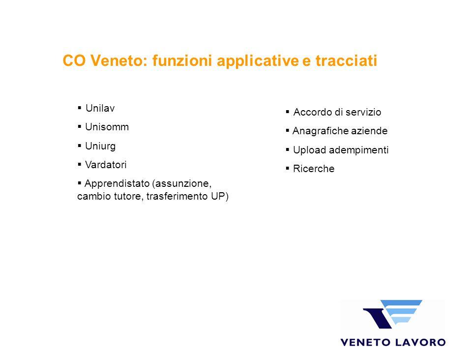 CO Veneto: funzioni applicative e tracciati Unilav Unisomm Uniurg Vardatori Apprendistato (assunzione, cambio tutore, trasferimento UP) Accordo di ser