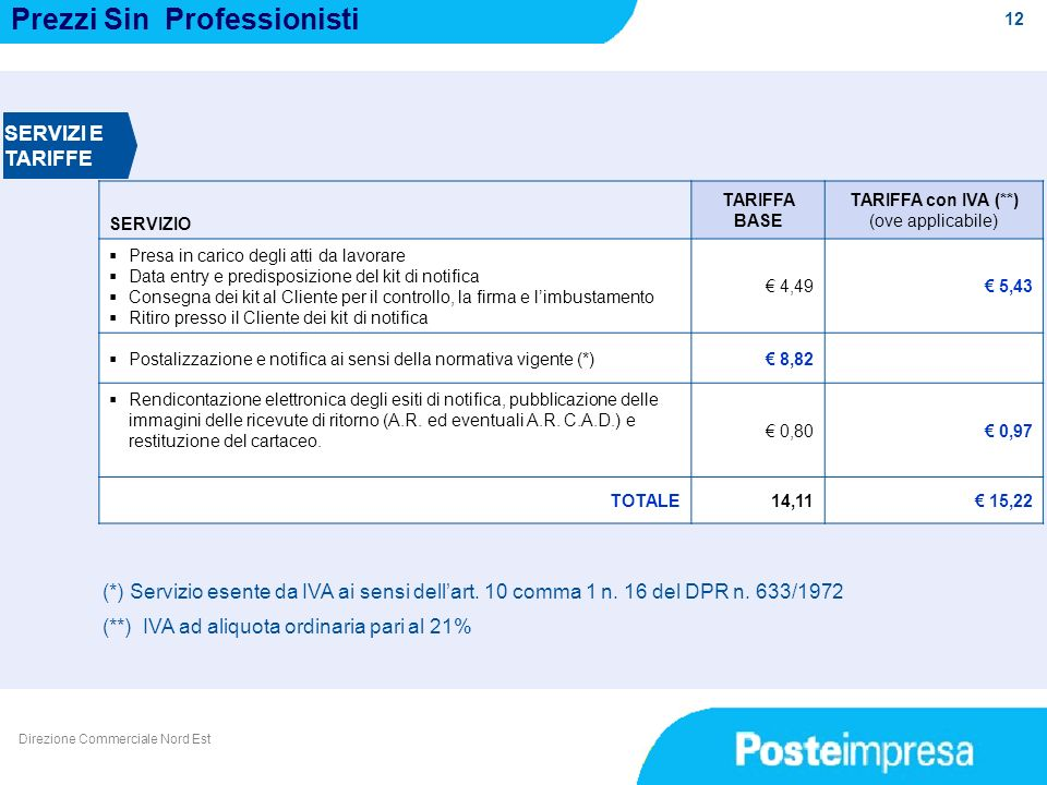 12 Prezzi Sin Professionisti SERVIZIO TARIFFA BASE TARIFFA con IVA (**) (ove applicabile) Presa in carico degli atti da lavorare Data entry e predispo