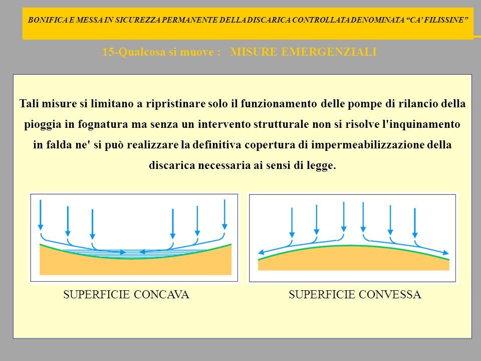 Tali misure si limitano a ripristinare solo il funzionamento delle pompe di rilancio della pioggia in fognatura ma senza un intervento strutturale non