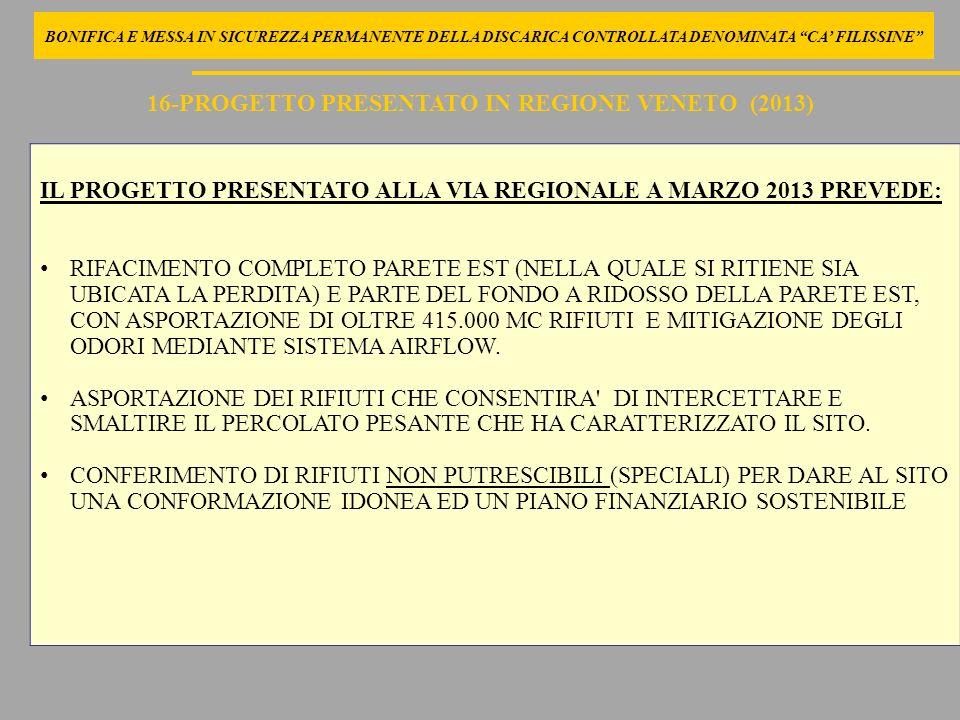IL PROGETTO PRESENTATO ALLA VIA REGIONALE A MARZO 2013 PREVEDE: RIFACIMENTO COMPLETO PARETE EST (NELLA QUALE SI RITIENE SIA UBICATA LA PERDITA) E PART