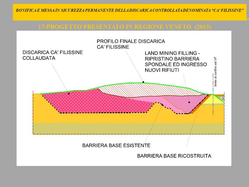 17-PROGETTO PRESENTATO IN REGIONE VENETO (2013) BONIFICA E MESSA IN SICUREZZA PERMANENTE DELLA DISCARICA CONTROLLATA DENOMINATA CA FILISSINE
