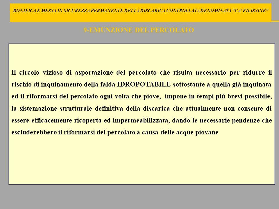 BONIFICA E MESSA IN SICUREZZA PERMANENTE DELLA DISCARICA CONTROLLATA DENOMINATA CA FILISSINE GRAFICO DI CONFRONTO LIVELLO DI PERCOLATO 2012-2013 10-CRITICITA ATTUALI Ad oggi