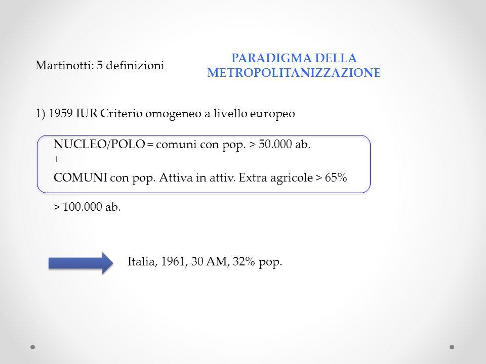 Martinotti: 5 definizioni 1) 1959 IUR Criterio omogeneo a livello europeo PARADIGMA DELLA METROPOLITANIZZAZIONE NUCLEO/POLO = comuni con pop.