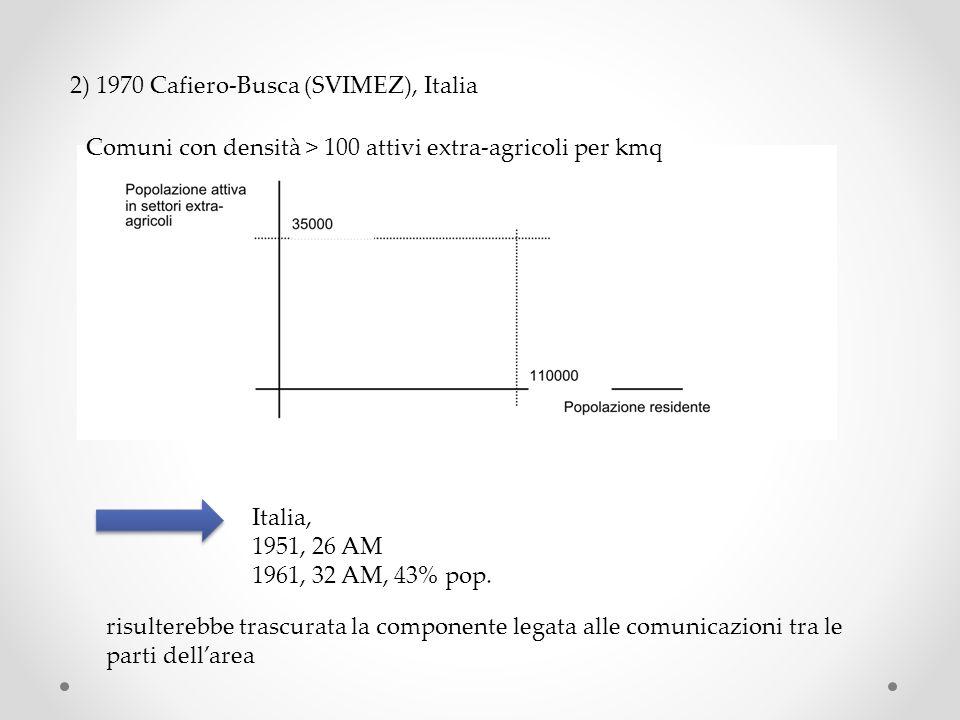 2) 1970 Cafiero-Busca (SVIMEZ), Italia Italia, 1951, 26 AM 1961, 32 AM, 43% pop. Comuni con densità > 100 attivi extra-agricoli per kmq risulterebbe t