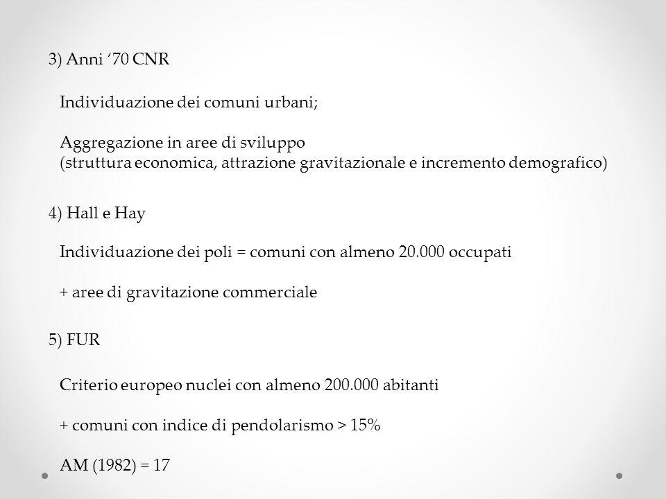 3) Anni 70 CNR Individuazione dei comuni urbani; Aggregazione in aree di sviluppo (struttura economica, attrazione gravitazionale e incremento demogra
