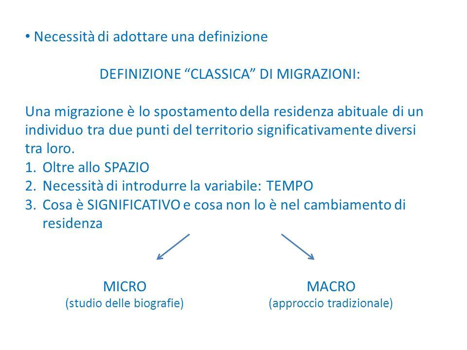 Necessità di adottare una definizione DEFINIZIONE CLASSICA DI MIGRAZIONI: Una migrazione è lo spostamento della residenza abituale di un individuo tra due punti del territorio significativamente diversi tra loro.