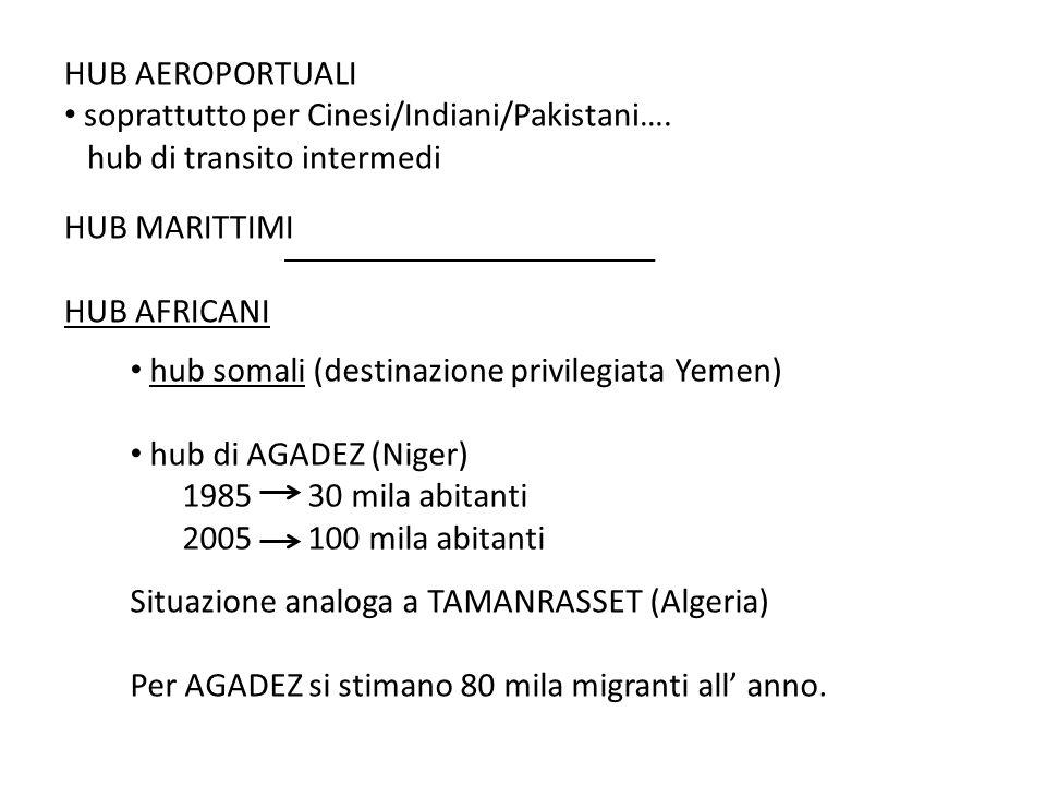 HUB AEROPORTUALI soprattutto per Cinesi/Indiani/Pakistani…. hub di transito intermedi HUB MARITTIMI HUB AFRICANI hub somali (destinazione privilegiata