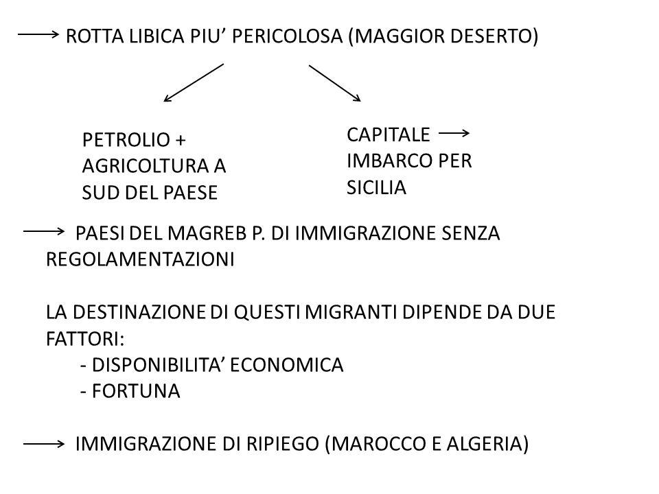 ROTTA LIBICA PIU PERICOLOSA (MAGGIOR DESERTO) PETROLIO + AGRICOLTURA A SUD DEL PAESE CAPITALE IMBARCO PER SICILIA PAESI DEL MAGREB P. DI IMMIGRAZIONE