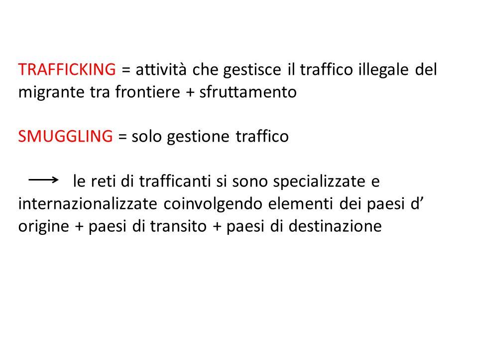 TRAFFICKING = attività che gestisce il traffico illegale del migrante tra frontiere + sfruttamento SMUGGLING = solo gestione traffico le reti di traff