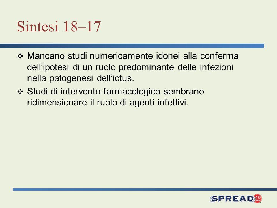 Sintesi 18–17 Mancano studi numericamente idonei alla conferma dellipotesi di un ruolo predominante delle infezioni nella patogenesi dellictus. Studi