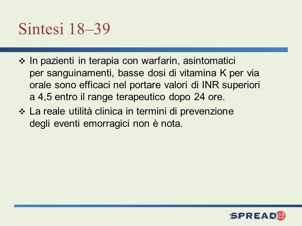 Sintesi 18–39 In pazienti in terapia con warfarin, asintomatici per sanguinamenti, basse dosi di vitamina K per via orale sono efficaci nel portare va