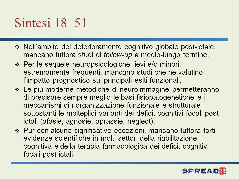 Sintesi 18–51 Nellambito del deterioramento cognitivo globale post-ictale, mancano tuttora studi di follow-up a medio-lungo termine. Per le sequele ne