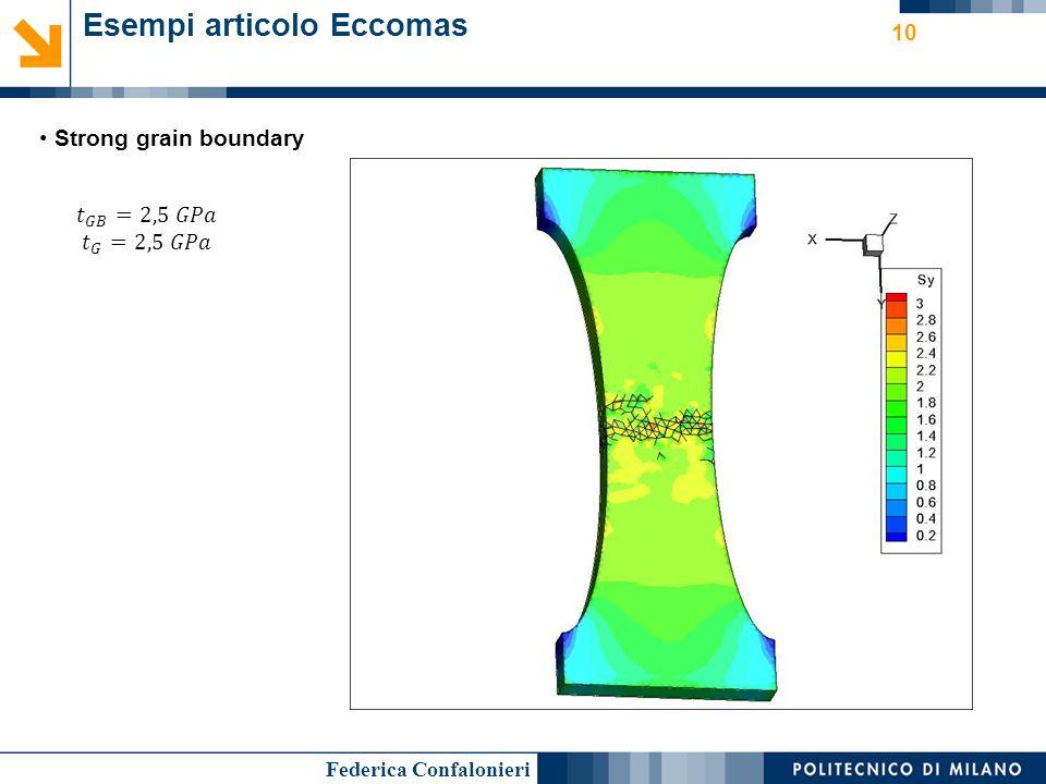 Federica Confalonieri Esempi articolo Eccomas 10 Strong grain boundary