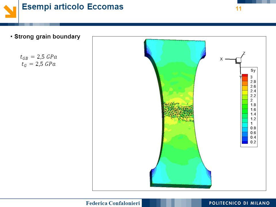 Federica Confalonieri Esempi articolo Eccomas 11 Strong grain boundary