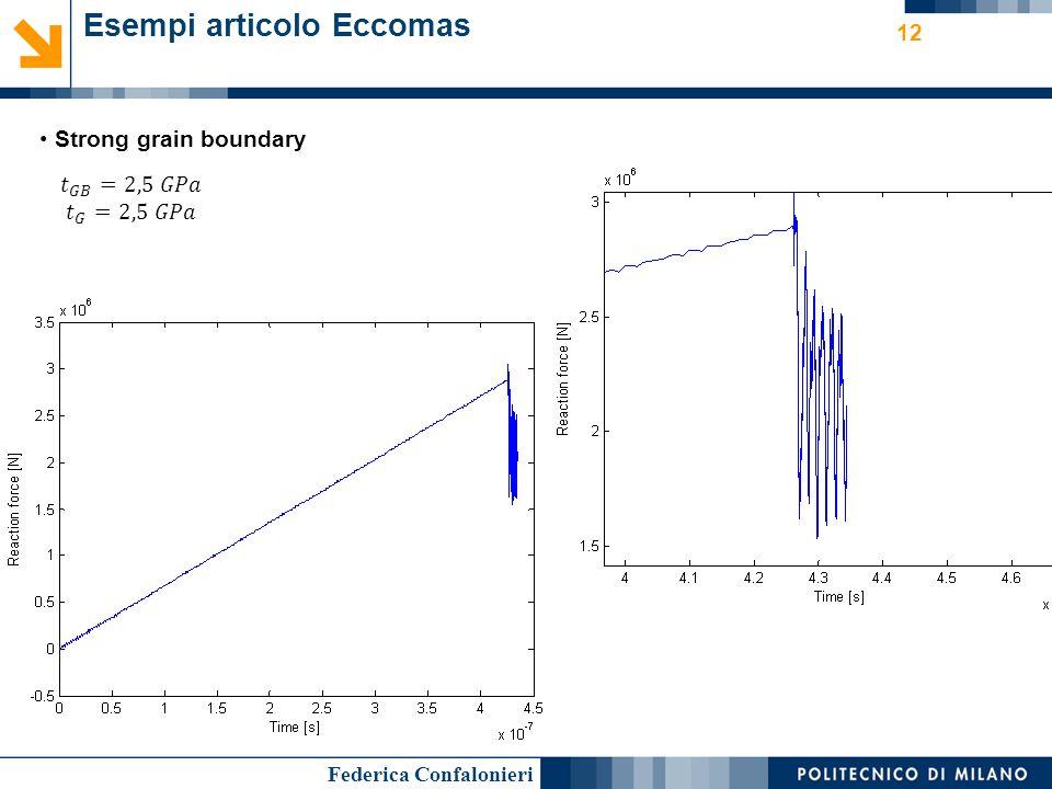 Federica Confalonieri Esempi articolo Eccomas 12 Strong grain boundary