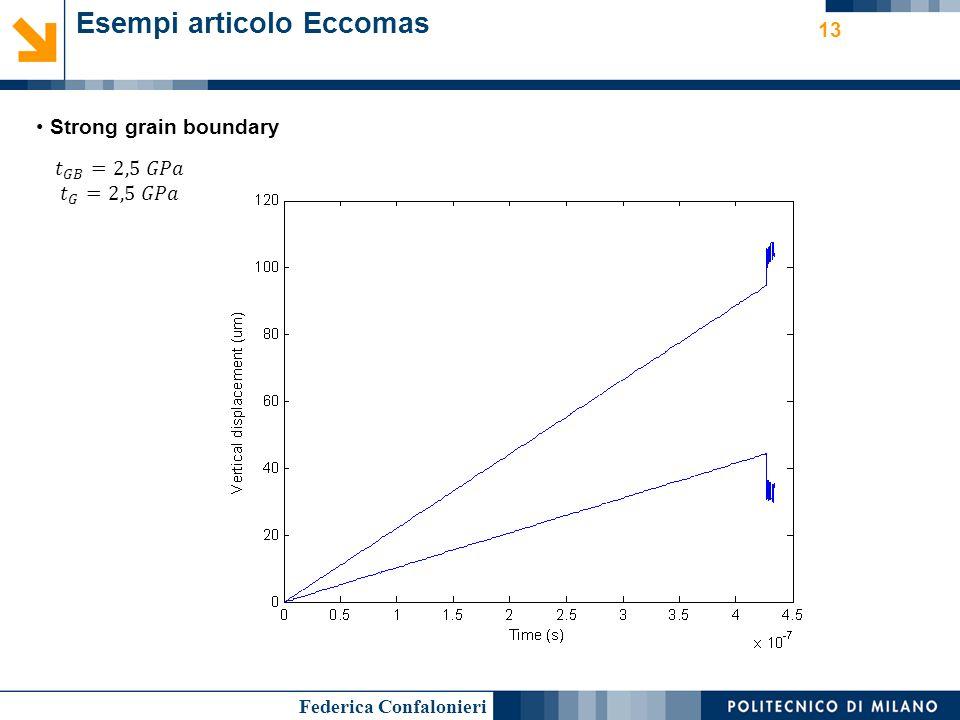 Federica Confalonieri Esempi articolo Eccomas 13 Strong grain boundary