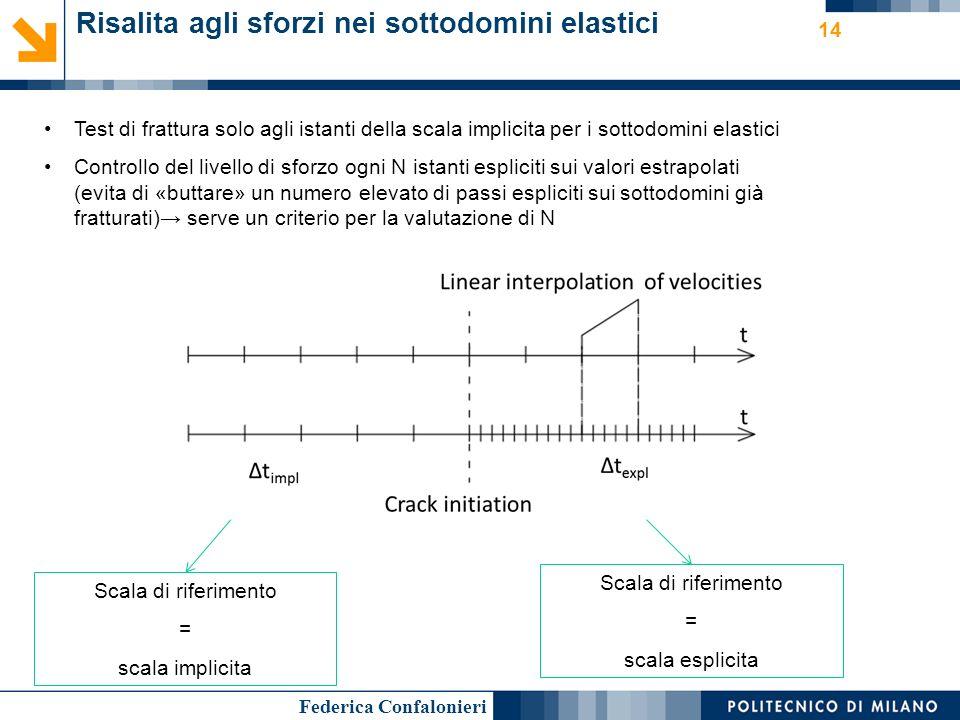 Federica Confalonieri Risalita agli sforzi nei sottodomini elastici 14 Scala di riferimento = scala implicita Scala di riferimento = scala esplicita T