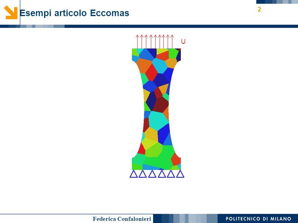 Federica Confalonieri Esempi articolo Eccomas 2 U
