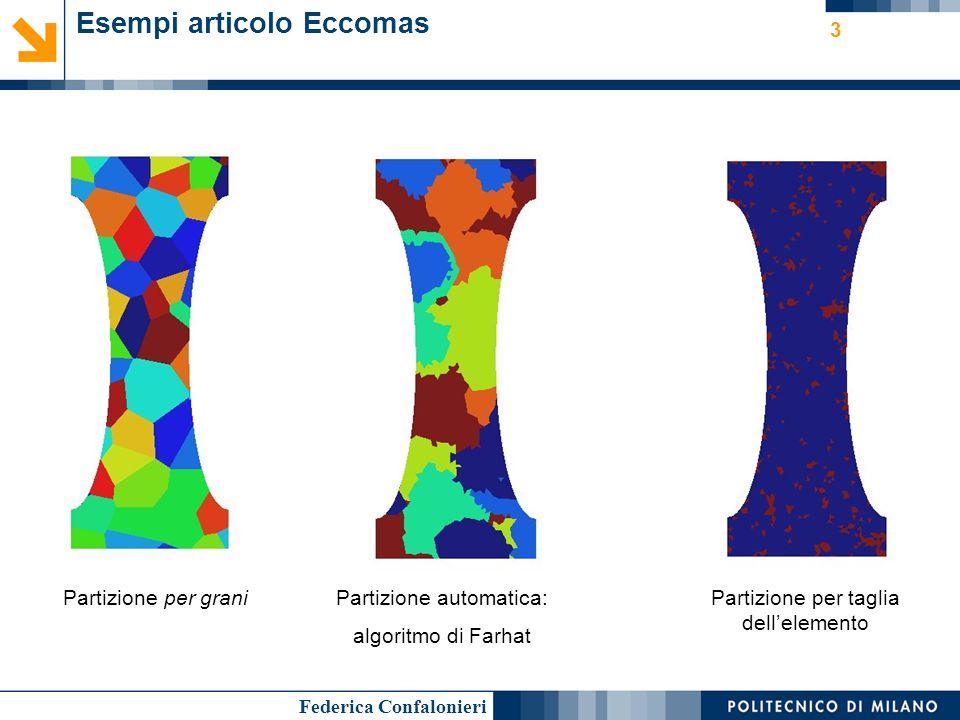 Federica Confalonieri Esempi articolo Eccomas 3 Partizione per graniPartizione automatica: algoritmo di Farhat Partizione per taglia dellelemento