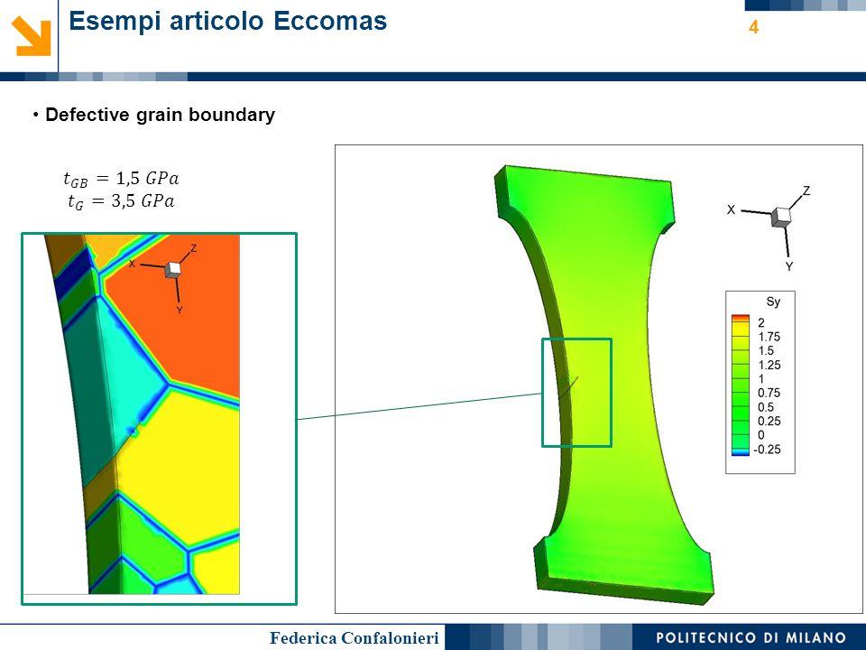 Federica Confalonieri Esempi articolo Eccomas 4 Defective grain boundary