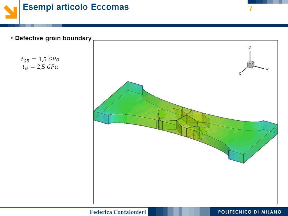 Federica Confalonieri Esempi articolo Eccomas 7 Defective grain boundary