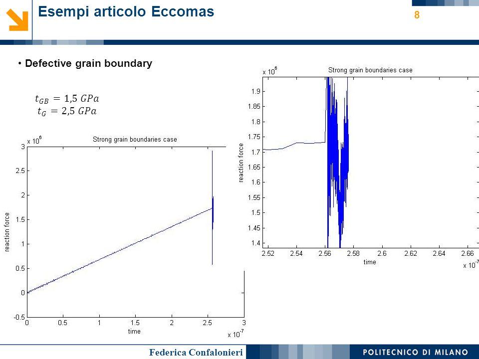 Federica Confalonieri Esempi articolo Eccomas 8 Defective grain boundary