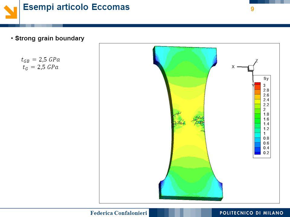 Federica Confalonieri Esempi articolo Eccomas 9 Strong grain boundary