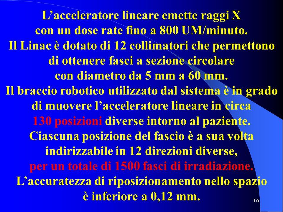 16 Lacceleratore lineare emette raggi X con un dose rate fino a 800 UM/minuto. Il Linac è dotato di 12 collimatori che permettono di ottenere fasci a