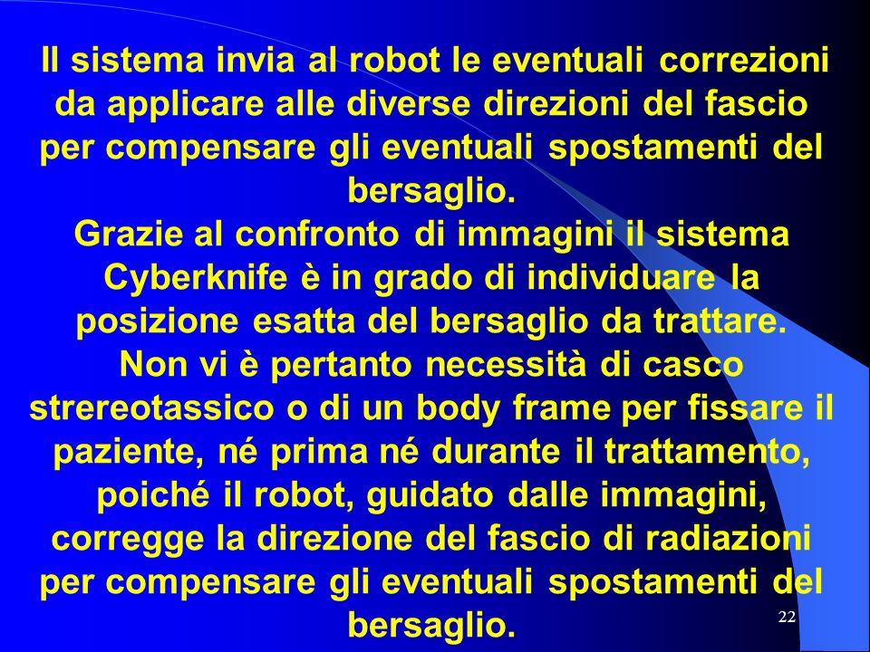 22 Il sistema invia al robot le eventuali correzioni da applicare alle diverse direzioni del fascio per compensare gli eventuali spostamenti del bersa