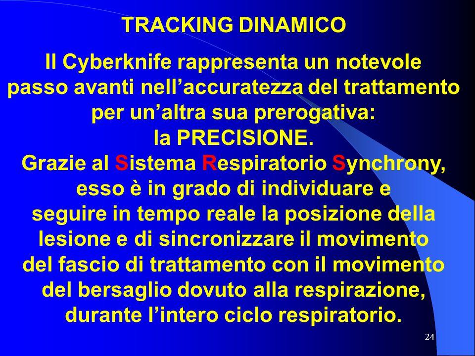 24 TRACKING DINAMICO Il Cyberknife rappresenta un notevole passo avanti nellaccuratezza del trattamento per unaltra sua prerogativa: la PRECISIONE. Gr