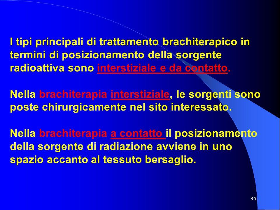 35 I tipi principali di trattamento brachiterapico in termini di posizionamento della sorgente radioattiva sono interstiziale e da contatto. Nella bra