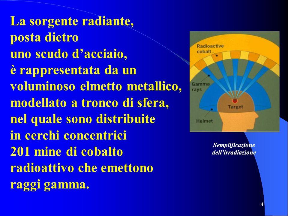 4 La sorgente radiante, posta dietro uno scudo dacciaio, è rappresentata da un voluminoso elmetto metallico, modellato a tronco di sfera, nel quale so
