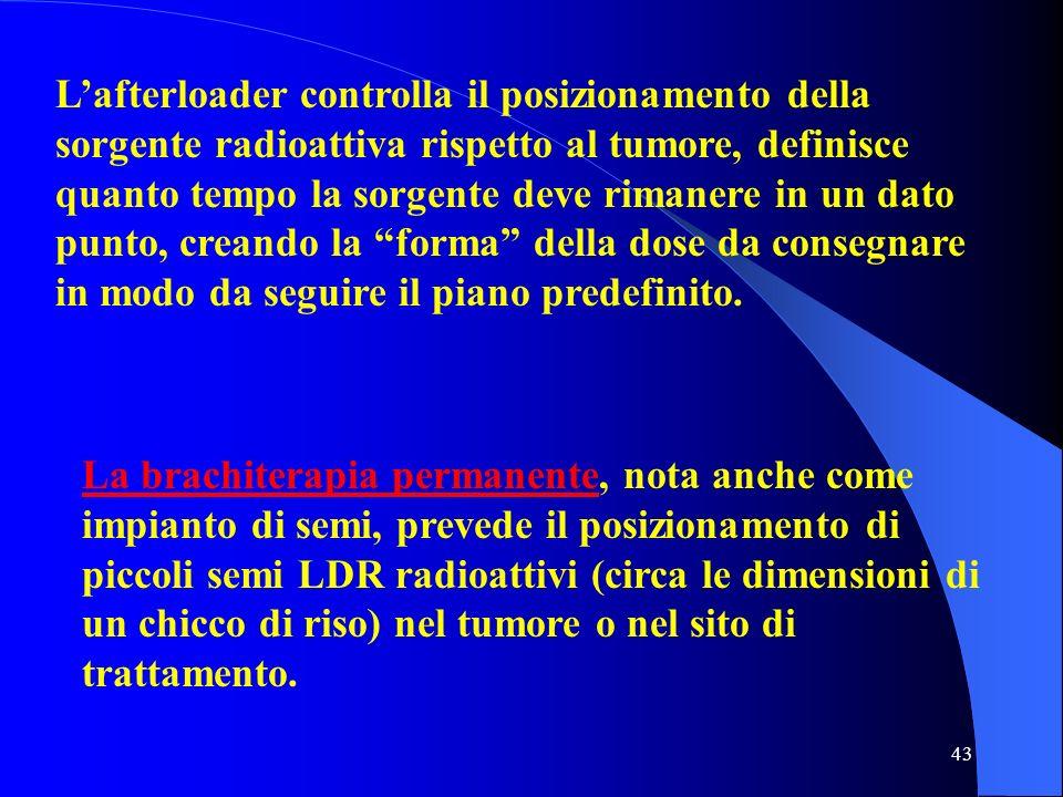 43 Lafterloader controlla il posizionamento della sorgente radioattiva rispetto al tumore, definisce quanto tempo la sorgente deve rimanere in un dato
