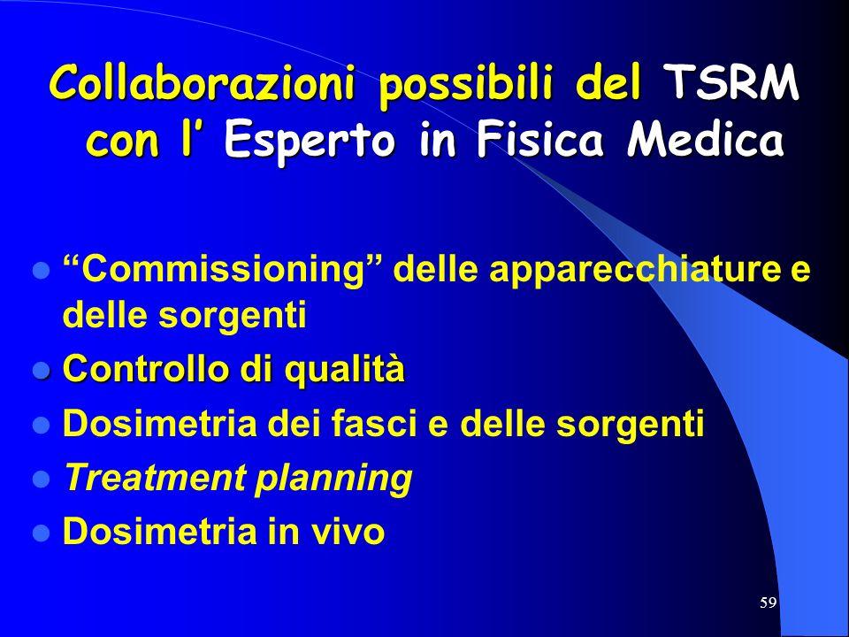 59 Collaborazioni possibili del TSRM con l Esperto in Fisica Medica Commissioning delle apparecchiature e delle sorgenti Controllo di qualità Controll