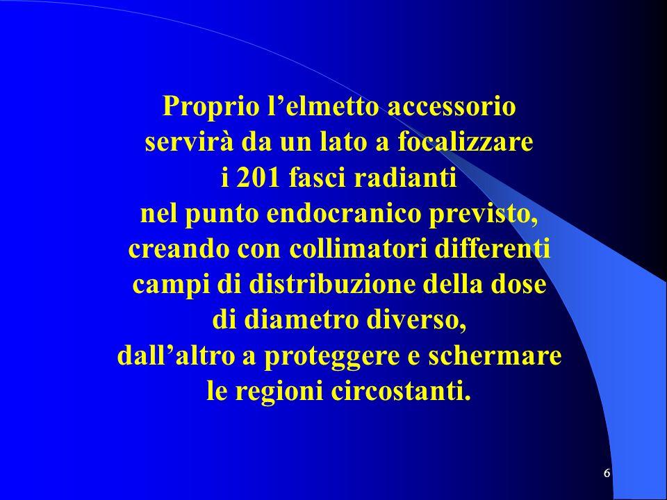 6 Proprio lelmetto accessorio servirà da un lato a focalizzare i 201 fasci radianti nel punto endocranico previsto, creando con collimatori differenti