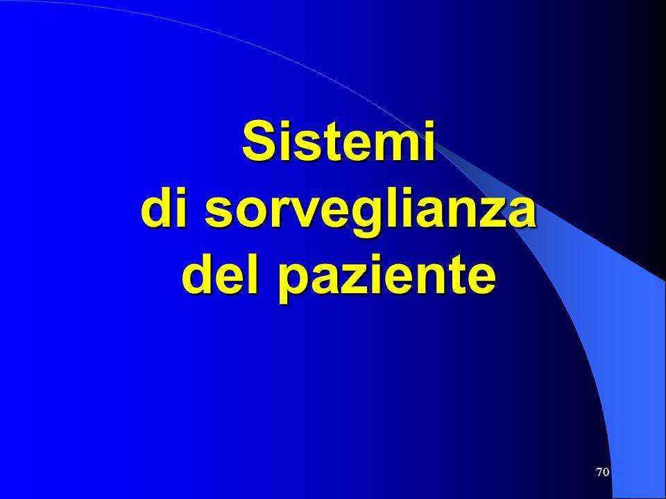 70 Sistemi di sorveglianza del paziente