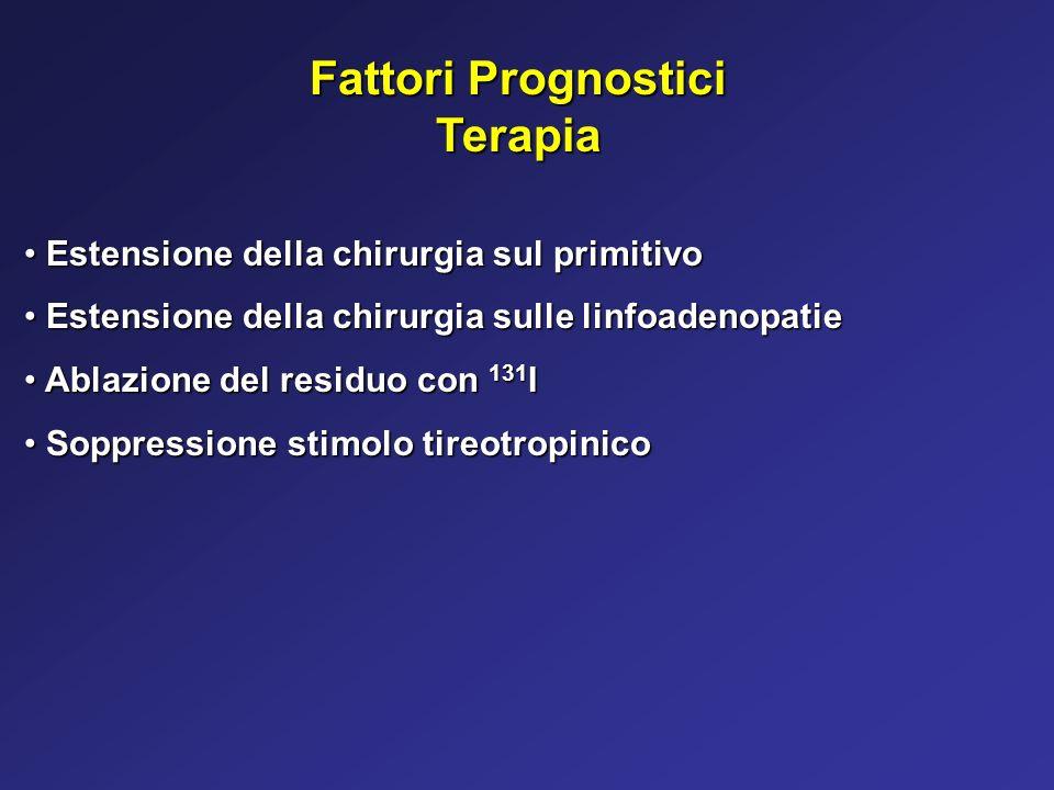 Fattori Prognostici Terapia Estensione della chirurgia sul primitivo Estensione della chirurgia sul primitivo Estensione della chirurgia sulle linfoad