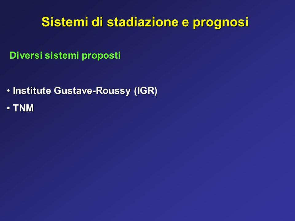 Sistemi di stadiazione e prognosi Diversi sistemi proposti Diversi sistemi proposti Institute Gustave-Roussy (IGR) Institute Gustave-Roussy (IGR) TNM