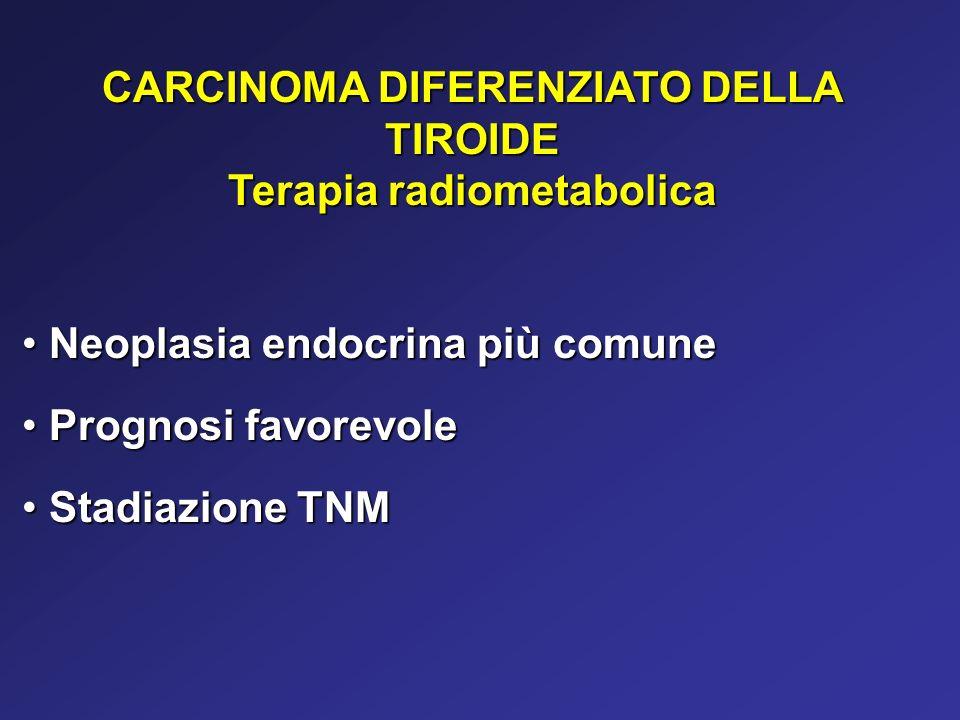 CARCINOMA DIFERENZIATO DELLA TIROIDE Terapia radiometabolica Neoplasia endocrina più comune Neoplasia endocrina più comune Prognosi favorevole Prognos