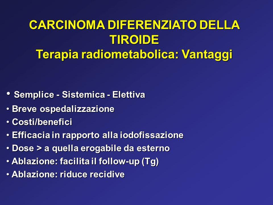 CARCINOMA DIFERENZIATO DELLA TIROIDE Terapia radiometabolica: Vantaggi Semplice - Sistemica - Elettiva Semplice - Sistemica - Elettiva Breve ospedaliz