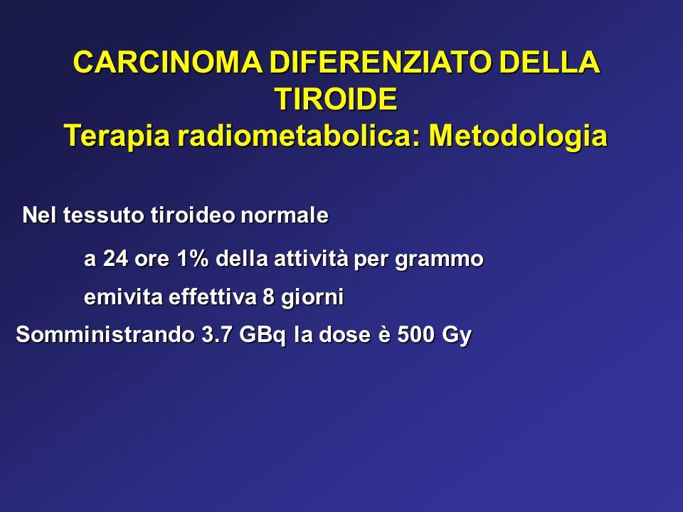 CARCINOMA DIFERENZIATO DELLA TIROIDE Terapia radiometabolica: Metodologia Nel tessuto tiroideo normale Nel tessuto tiroideo normale a 24 ore 1% della